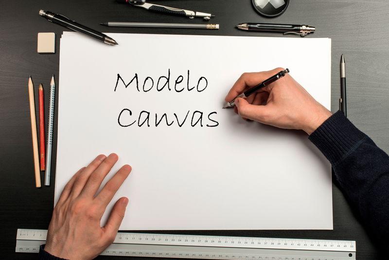 que es el modelo canvas