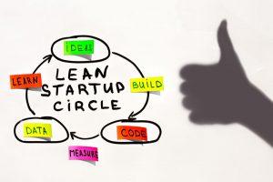 metodologia lean startup 3